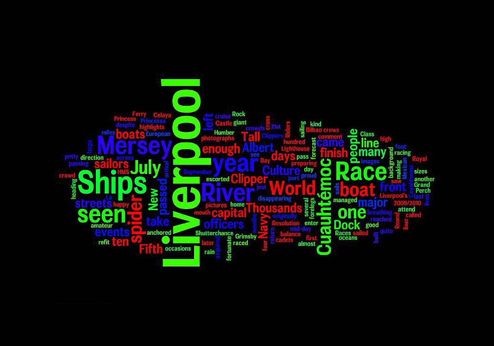 photoblog image A Wordle
